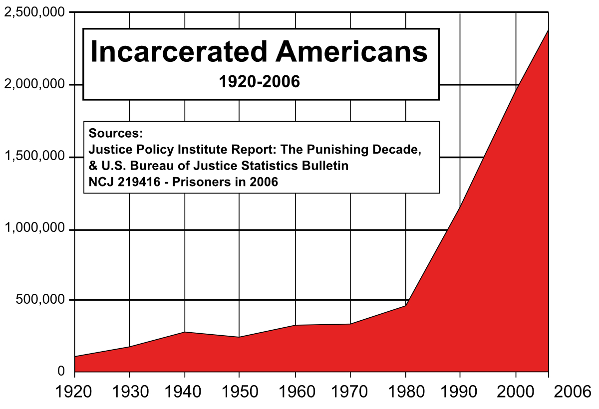 incarceratedamericans2.jpg